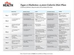 Mayo Clinic Diabetes Exercise Journal Metabolism Clinical