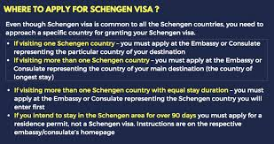 based on the above information you can determine in which consulate you should apply for your schengen visa