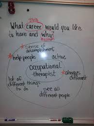expository essays careers pdfeports web fc com expository essays careers