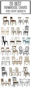 Best 25+ Kitchen chairs ideas on Pinterest | Kitchen chair ...