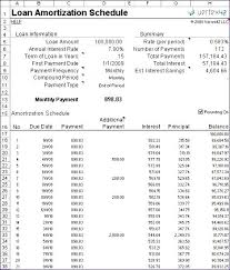 Mortgage Payment Calculator Excel Template Loan Tization Schedule A