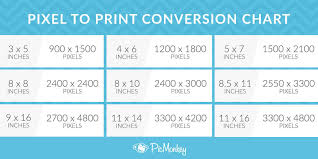 Pixel Phone Size Chart Standard Photo Print Sizes