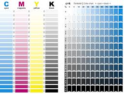 Gardner Color Scale Chart Color Chart Cmyk On Coated Paper