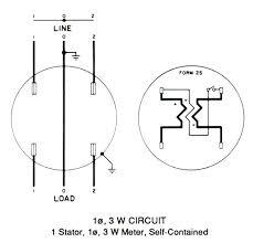 kwh meter wiring diagrams Milbank Meter Socket Wiring Diagram at Wiring Diagram Meter Socket