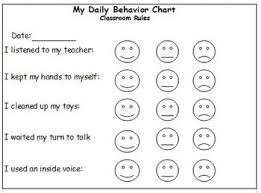 78 Unusual Preschooler Behavior Chart