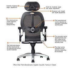 globe office chairs. Globe Office Chairs. Chairs Incredible Decoration Chair Replacement Parts Home In Armrest For W
