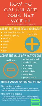 What Is Networth Why I Track My Net Worth Why You Should Too All About Money