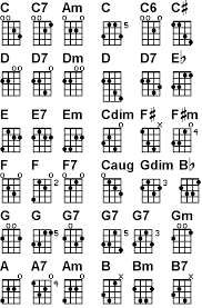 Tenor Guitar Chord Chart Tenor Guitar Chords A Hard To Find Chart Bass Guitar