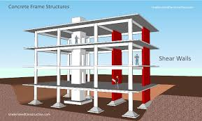 concrete frame construction concrete frame structures understand building construction