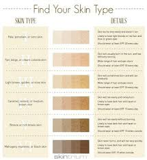 Olive Skin Tone Chart And Makeup Guide Skin Color Chart