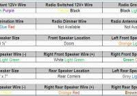 39 fresh 1999 ford explorer stereo wiring diagram myrawalakot 1997 ford explorer radio wiring diagram jbl 1999 ford explorer stereo wiring diagram inspirational 1997 ford explorer radio wiring wiring diagrams instruction