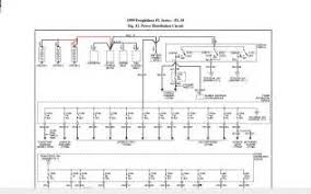 similiar freightliner electrical wiring diagrams keywords freightliner m2 wiring diagrams freightliner wiring diagram and