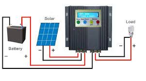 solar controller wiring diagram solar image wiring solar charge controller wiring diagram jodebal com on solar controller wiring diagram