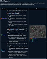 League Of Legends Counters Chart How To Track The Enemy Jungler In League Of Legends Mobalytics