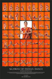 Hand Mudras Of Indian Dance