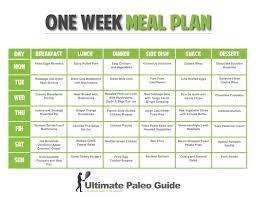 Gym Diet Chart For Weight Gain Vegetarian Offbeat Girl Healthy Diet Plan To Gain Weight