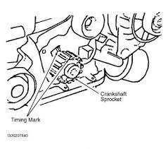 timing marks on valve cams and timing 2carpros com forum automotive pictures 55316 05elantratime19 1