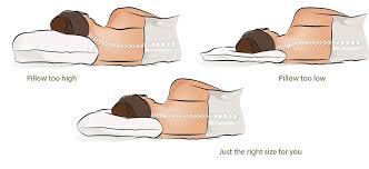 pillow-position. Sleeping on ...