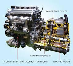 diagram of a 2007 prius engine diagram printable wiring 2007 prius engine diagram 2007 home wiring diagrams source