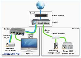 home internet wiring design free download wiring diagrams schematics best home network setup 2016 best setting up wired home network images electrical and wiring house wiring for cable internet home internet wiring design