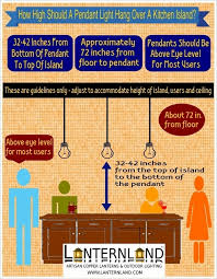 how high should a pendant light hang over a kitchen island infographic