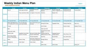 Indian Diet Plan For Diabetes Type India Pdf Diabetics To