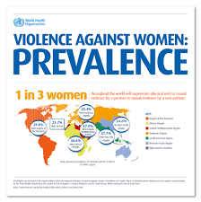 global study recommends addressing cultural and social factors global study recommends addressing cultural and social factors behind violence against women infographic