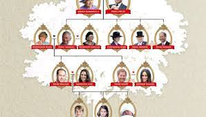 Entdecke (und sammle) deine eigenen pins bei pinterest. Meghan Markle Blick Auf Den Stammbaum Ihr Neuer Platz In Der Royal Family Bunte De