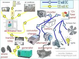 2017 airstream wiring diagram wiring diagram dakotanautica com 2017 airstream wiring diagram wiring diagram