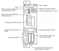 sjme 01amb4c sigma 2 Σ ii series by yaskawa mro electric sjme 01amb4c yaskawa magnetek saftronics sigma 2 Σ ii series