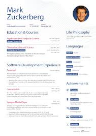 Mark Zuckerberg Resume Template What Mark Zuckerberg's resume might look like if he never became a 1