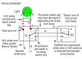 california 3 way wiring diagram auto wiring diagram california 3 way switch diagram wiring diagram sample 3 way switch wiring methods dead end and