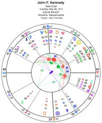 John F Kennedy Birth Chart 50th Anniversary Of Jfks Inauguration Astrology And
