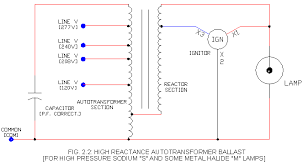 metal halide ballast wiring diagram wiring diagram and hernes mh ballast wiring diagram jodebal