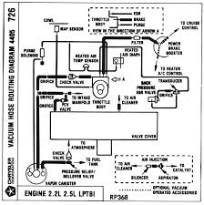 vacuum hose routing diagrams minimopar resources 1987 federal california and canadian