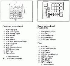 95 mitsubishi galant fuse box diagram residential electrical symbols \u2022 Mitsubishi Galant 95 Model at Picture Of 95 Galant Fuse Box
