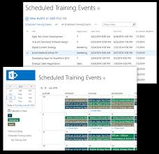 Employee Training Tracking Software Free Sharepoint Employee Training Management Template