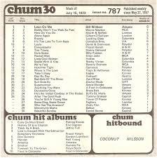 1050 Chum Memorial Blog Chum Chart July 15 1972 Selected