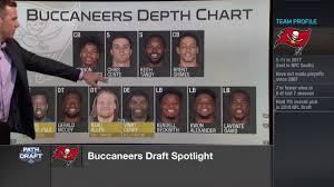 Tampa Bay Buccaneers Depth Chart 2017 80 Best Eeee Tampa Bay Buc Images Tampa Bay Tampa Bay