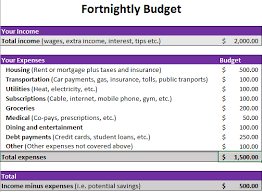 examples of personal budgets saving money to travel the trusted traveller