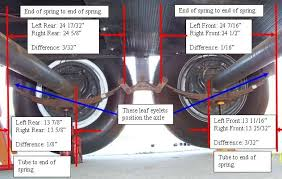 tire wear pattern tandem axle tt pic s where to look next page i also measured the overall spring eye holes the spring are made to a tolerance of something and they are not that accurate