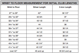 Belly Putter Fitting Chart