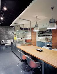 Kitchen Showroom When Effort Estimations Feel Like Buying Showroom Kitchens Ea Voices