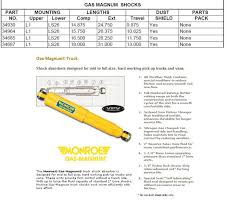 Gabriel Air Shock Length Chart Monroe Shock Length Chart Best Of Cheap Shocks Page 2