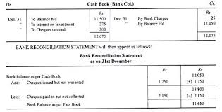 Bank Reconciliation Example Interesting Bank Reconciliation Statement Adjustment Of Cash Book