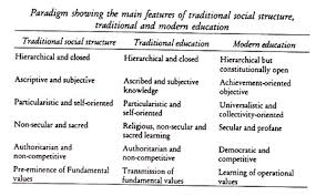 open education and closed society paradigm showing the main features of traditional social structure traditional and modern education