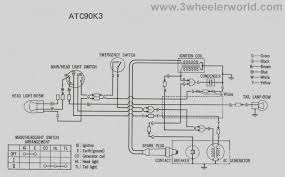 polaris sportsman 90 wiring diagram motherwill com polaris sportsman 90 cdi wiring diagram at Polaris Sportsman 90 Wiring Diagram