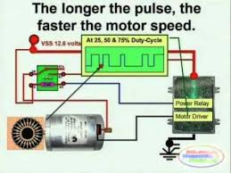 electric motor & wiring diagram youtube Wiring Diagrams For Motors electric motor & wiring diagram wiring diagrams for motorcycles
