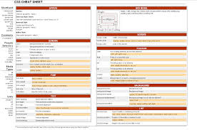 cascade style sheet cascading style sheets user manual