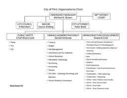 New Flint Organizational Chart Included In Financial Plan